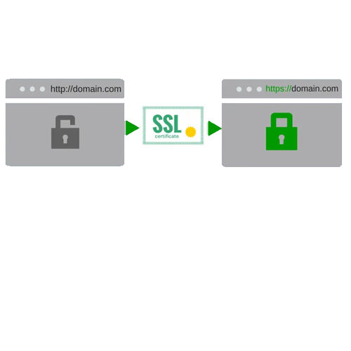 multi-domain-ssl-certificate